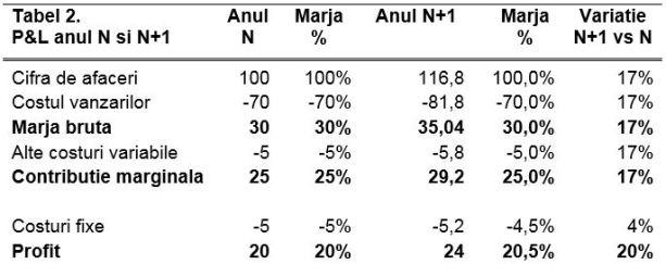 Tabel 2.JPG